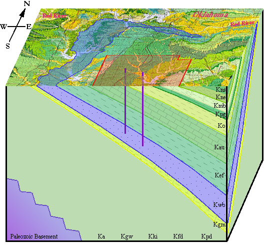 Ford Fort Worth >> Geologic Cross Section